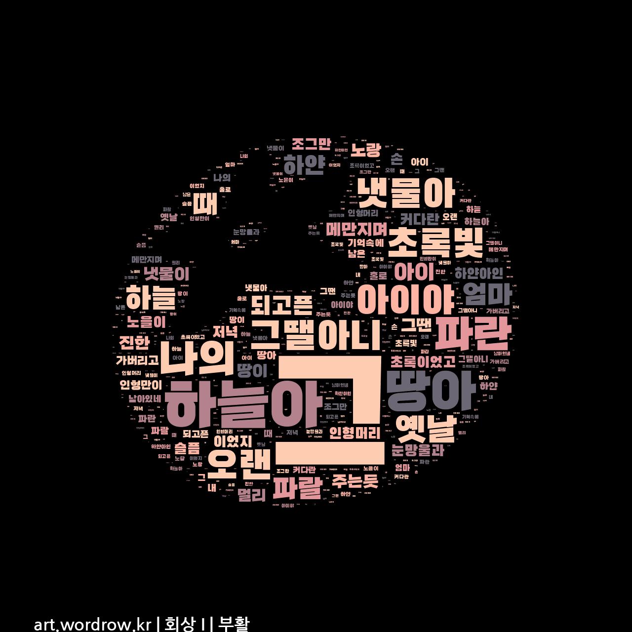 워드 클라우드: 회상 I [부활]-8